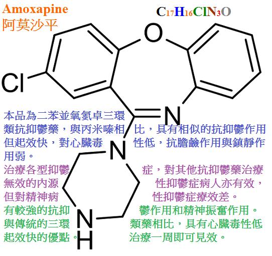 Amoxapine Drug