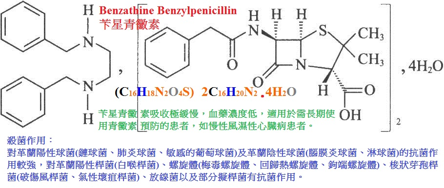 A Study of Benzathine Benzylpenicillin Intramuscular ...